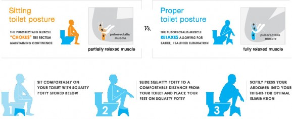 squatty-potty-posturally-6628